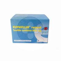 Euphyllin Retard Kaplet 250 mg (1 Strip @ 10 Kaplet)